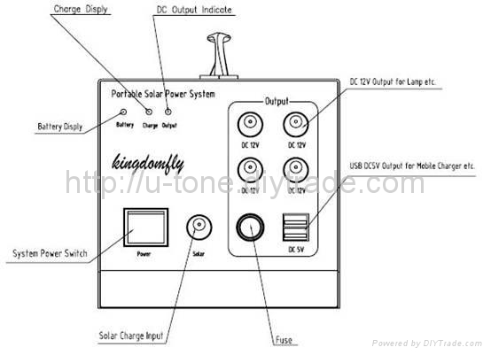 小型离网发电系统,太阳能发电系统 4