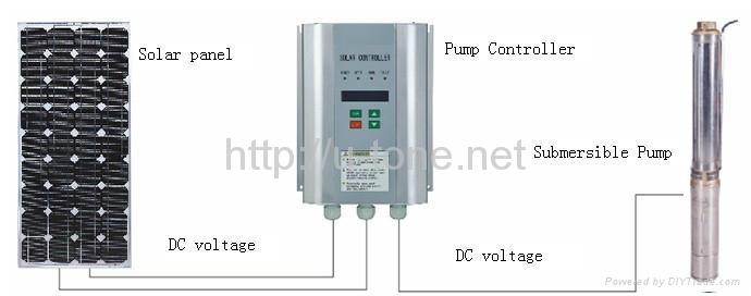太阳能直流潜水泵系统 SCR200 2