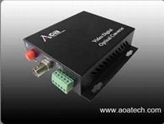 AOA 1路视频光端机