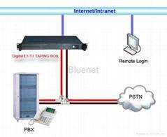 stand-alone pri e1 t1 voice logger device- pbx digital recorder