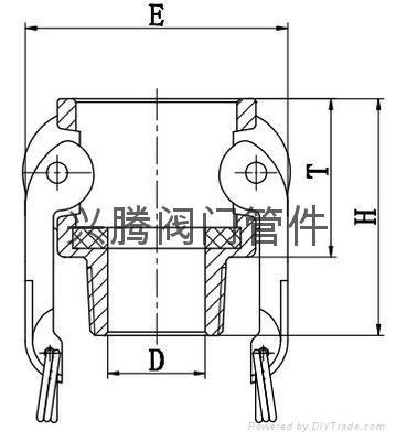 不鏽鋼快速接頭D型 2