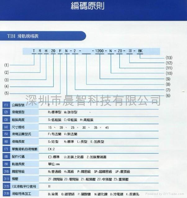 TBI 直線導軌 5