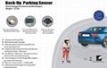 bluetooth car kit backup parking sensor