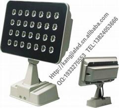 新款LED投光灯