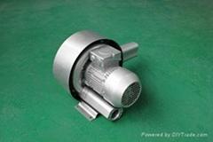 High pressure vacuum blower,vacuum pump