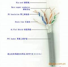 超五類屏蔽通信電纜