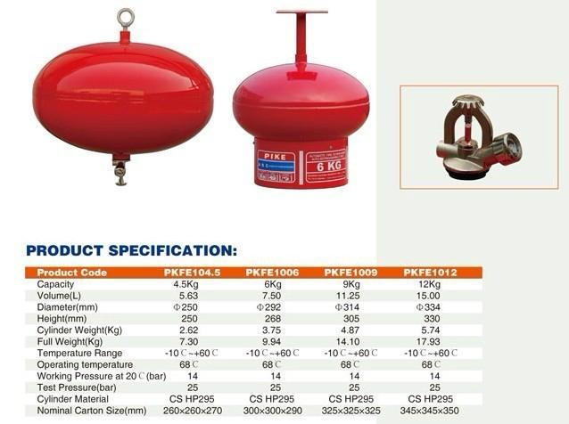 Automatic Extinguisher 1