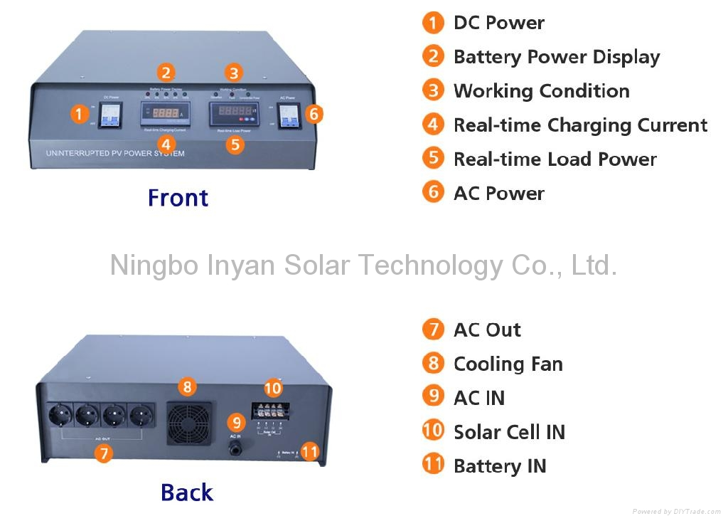 Uninterrupted PV power system 5000W home system  3