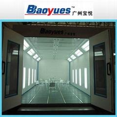 Spray booth (PLC control)