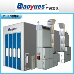 Spray Booths For Truck