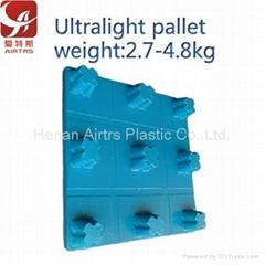 air cargo pallets