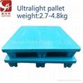 export plastic pallets