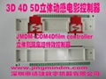 JMDM-4D the dynamic core control system