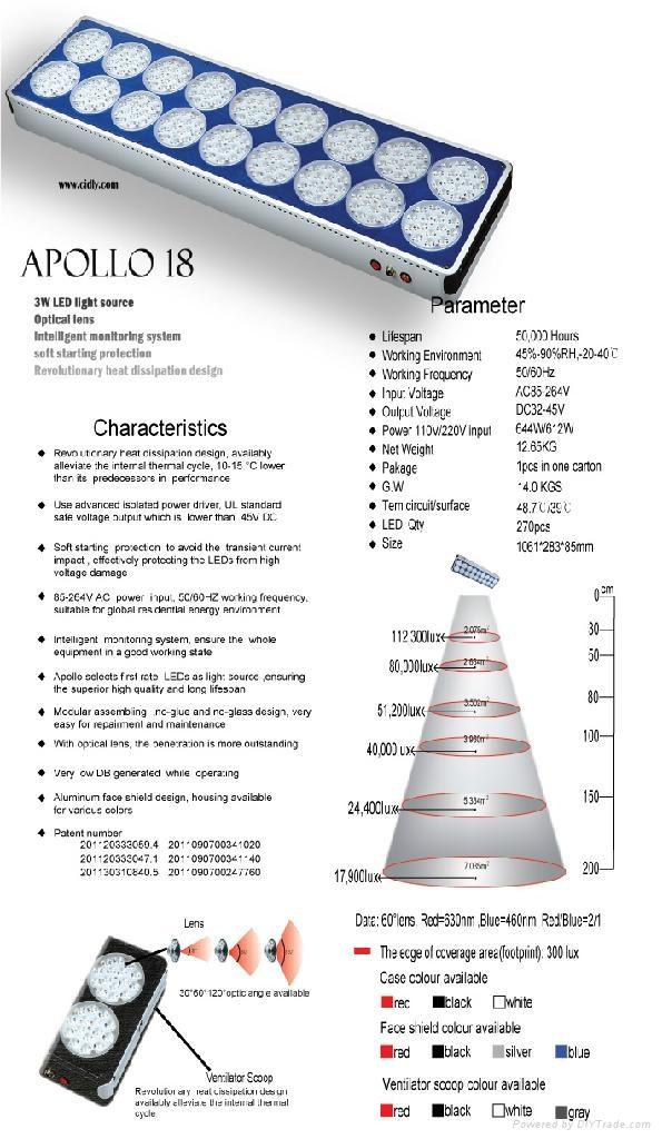 Apollo-18 1