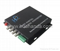 4 channel videos digital optic converter