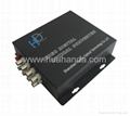 8 channel video fiber optic converter