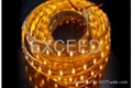 LED Strips,LED Street Light