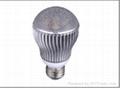 Fin Series LED Global Bulb 2