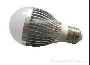 Fin Series LED Global Bulb 3