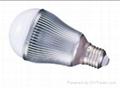 Fin Series LED Global Bulb 4