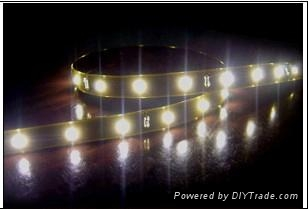 LED Strips,LED Street Light 5