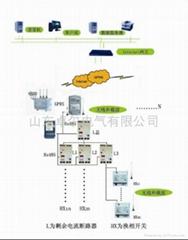 配电网与抽油机运行监控系统
