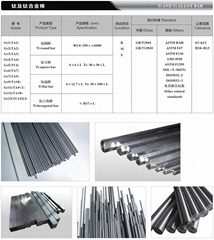 titanium and titanium alloy products