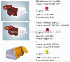 YONSA Industrial Plug