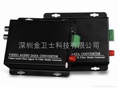 2路視頻光端機