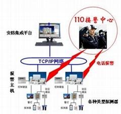 联网报警平台