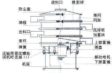 葡萄乾篩選機 2