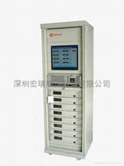 湿冷冻湿热实验检测系统
