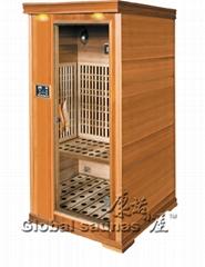Household sauna room