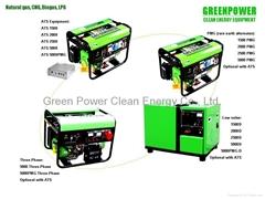 generator set with ATS