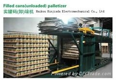 Automatic Palletizer and depalletizer for filled canned food and beverage