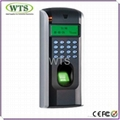 Fingerprint Access Control with Time
