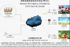 網絡多媒體信息發布系統NMIDS
