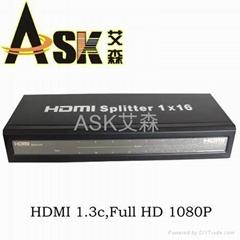 HDMI工程分频器1分16