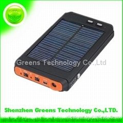 12000 mAh Solar Charger (Power bank) for Laptop with LED Light (GPSO12000)