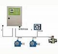 CA2100A氫氣報警器