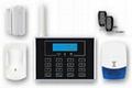 868MHz Touch keypad GSM Alarm System