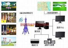 景觀燈遠程控制系統