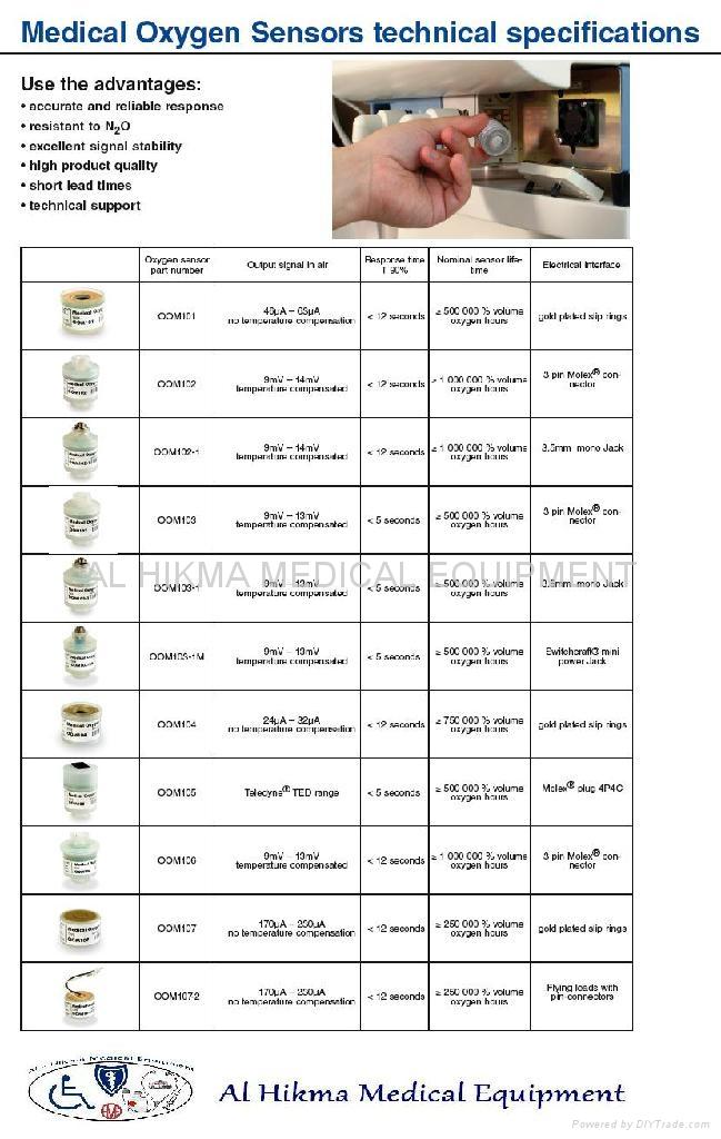Medical Oxygen Sensor Alhme Mos001 Al Hikma Medical