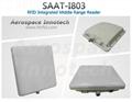 IIndustrial Rugged middle range UHF