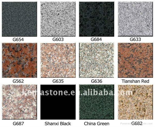Construction material construction material name list for Names of roofing materials