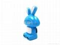 兔子hub