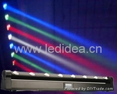 RGBW Quad LED Linear Beam