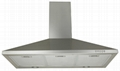 Wall Mounted Cooker Hoods