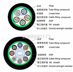 Stranded Loose tube Non armored Fiber optic cable
