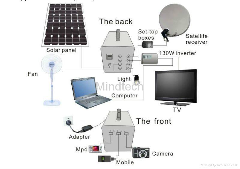 60w Solar Light Generator Solar Ups System Solar Home